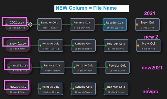 New Column Name
